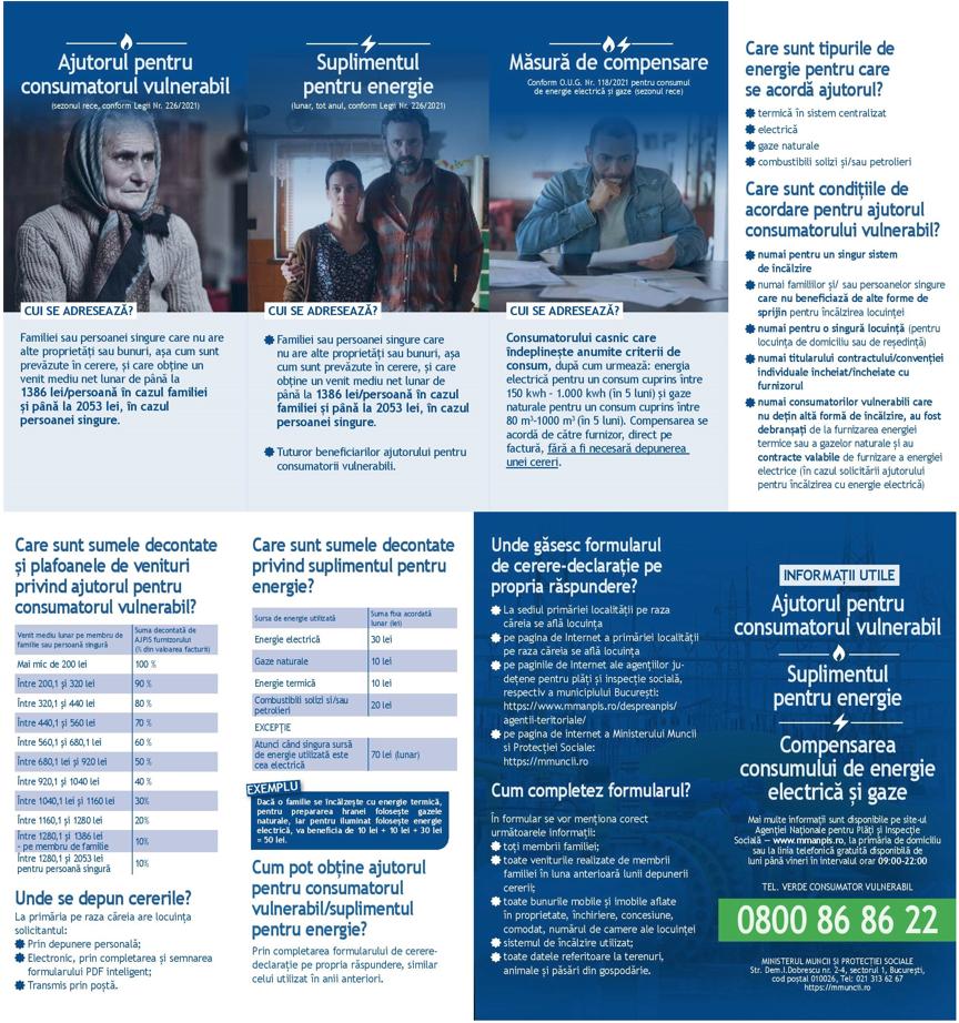 Anunț important privind ajutorul pentru încălzirea locuinței - Legea nr. 226/2021 - formulare cereri